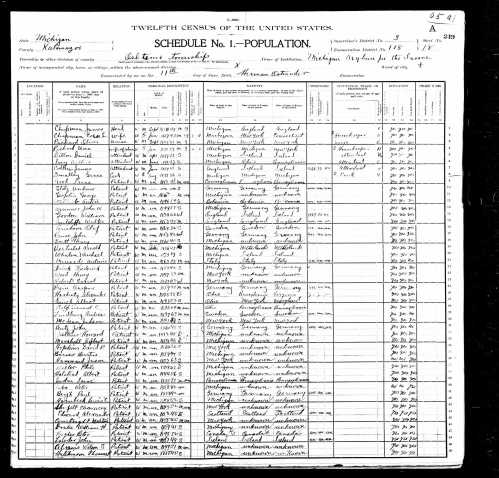 1910 census Pickards